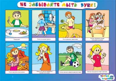 картинки для детей личная гигиена